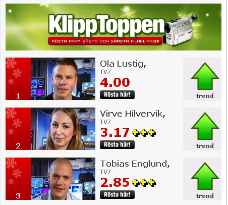 Klipptoppen's weather presenter voting special